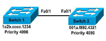3-basedontheparameter